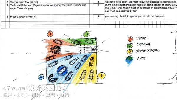 设计兵团_塞尔维亚车展FIAT手绘 (7).jpg